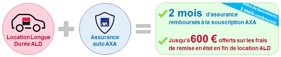 Visuel de l'offre ALD - AXA